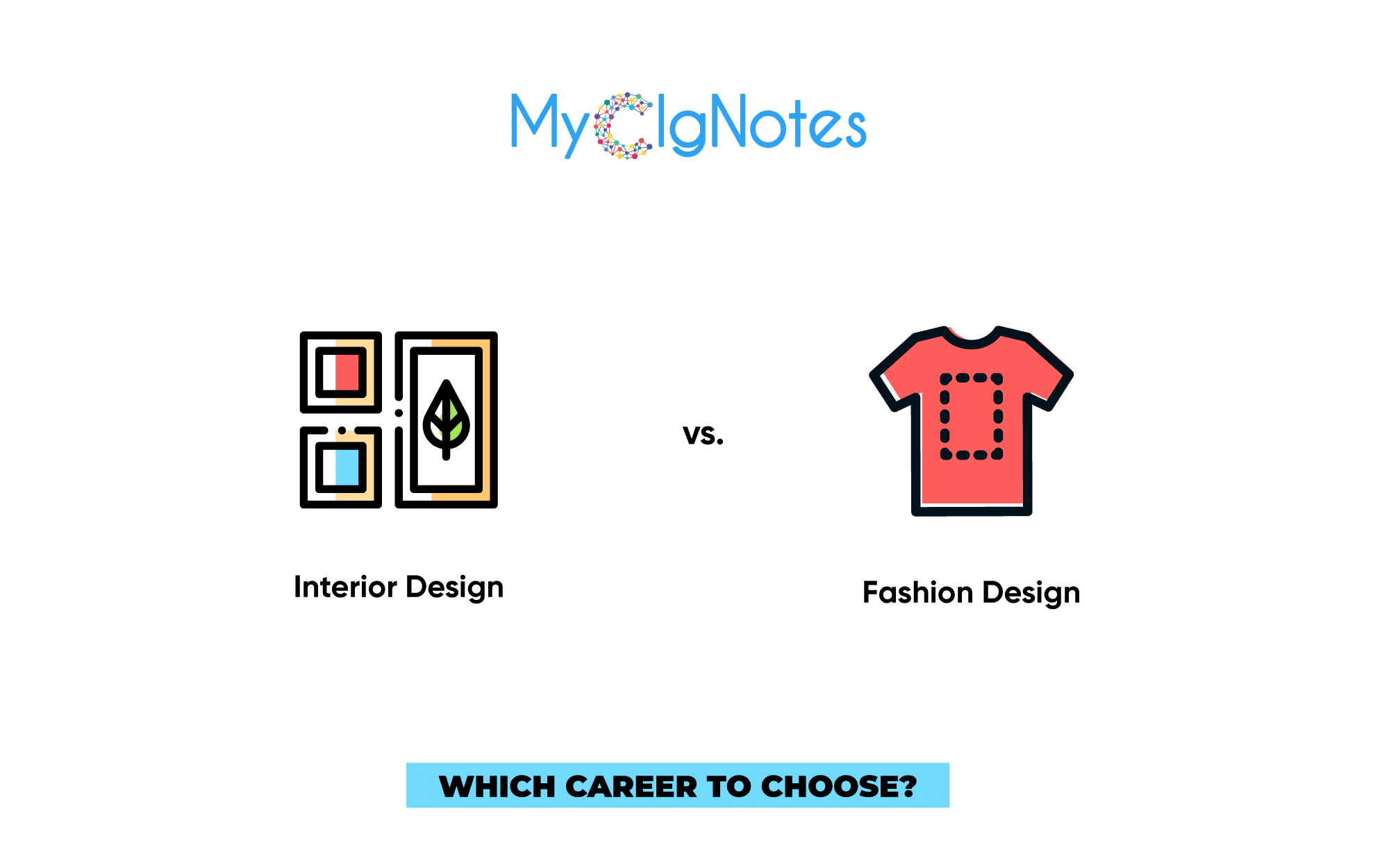 Comparison Between Interior And Fashion Design As A Careers Option Myclgnotes